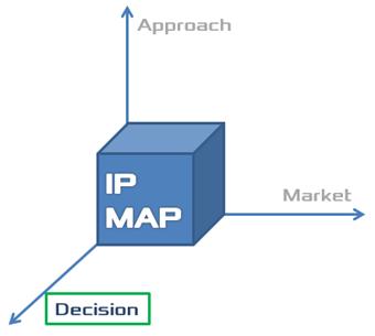 IPMAP Decisions